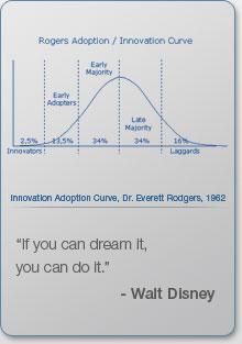 The Steele Group Innovation
